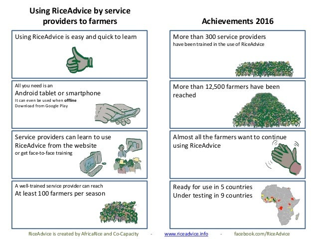 RiceAdvice Infographic Slide 3