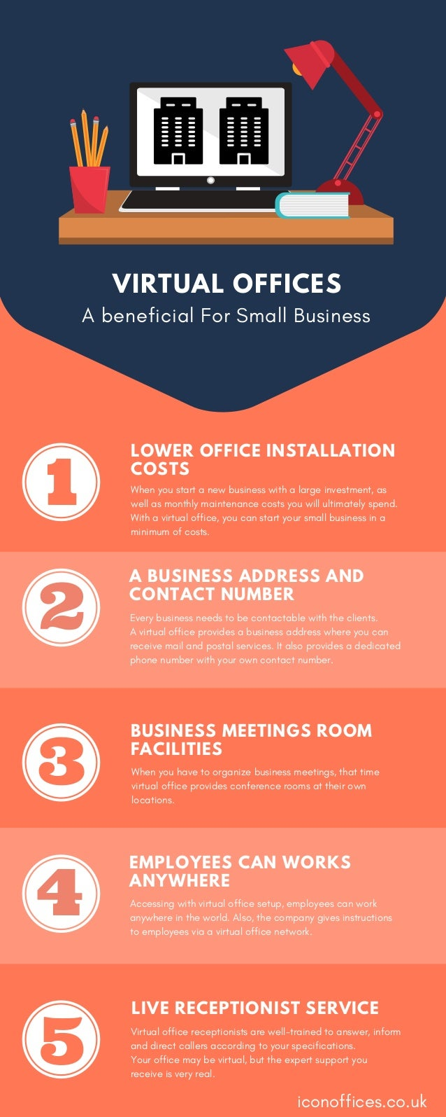 5 Key Benefits Of Virtual Offices For Small Business Infographic