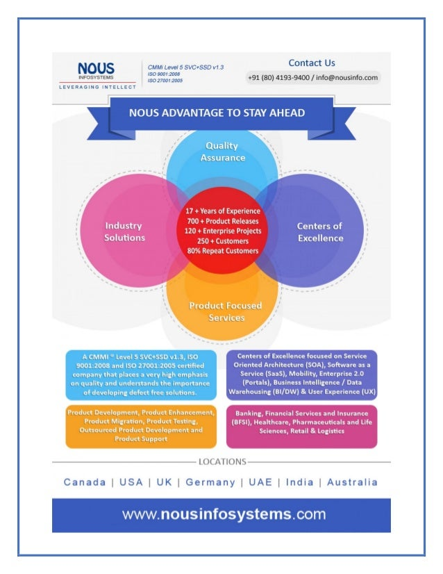 Infographic -  Why Nous Infosystems Is An Ideal Choice