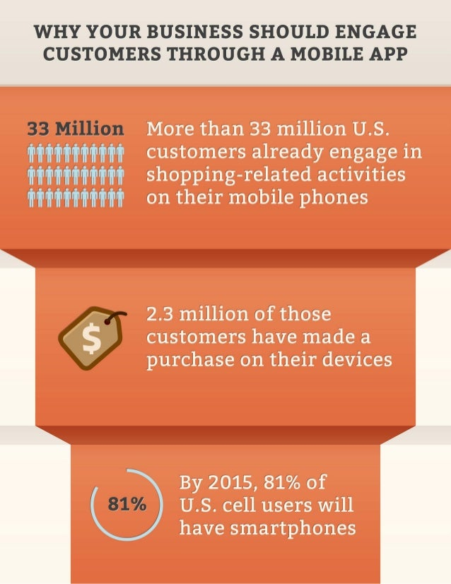 Why businesses should engage with mobile