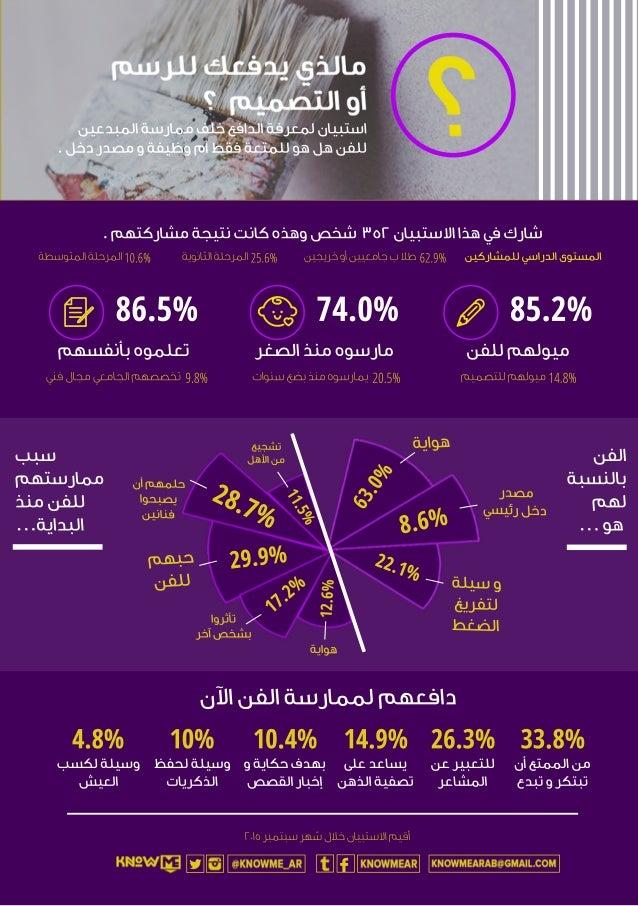 62.9%25.6%10.6% 85.2%74.0%86.5% 14.8%9.8% 20.5% 22.1% 63.0% 8.6% 29.9% 17.2% 28.7% 11.5% 12.6% 33.8%26.3%14.9%10.4%10%4.8%