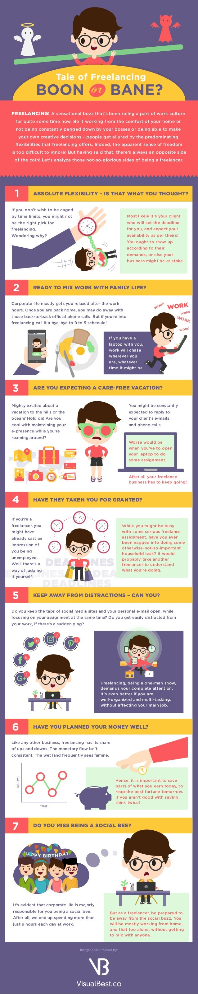 Infographic created by: CARD INCOME TIME Mighty excited about a vacation to the hills or the ocean? Hold on! Are you cool ...