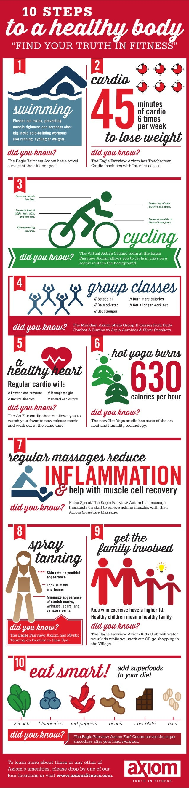 10 Steps to a Healthy Body