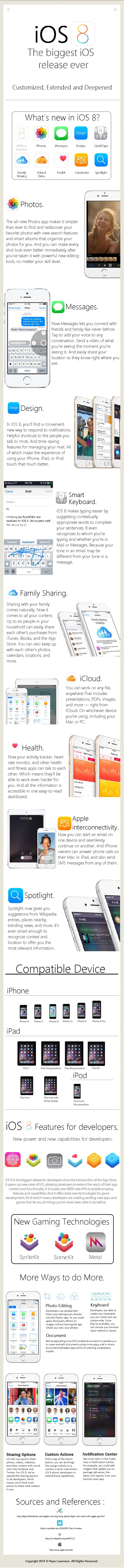[Infographic] Apple iOS 8 Features : Everything you need to know!