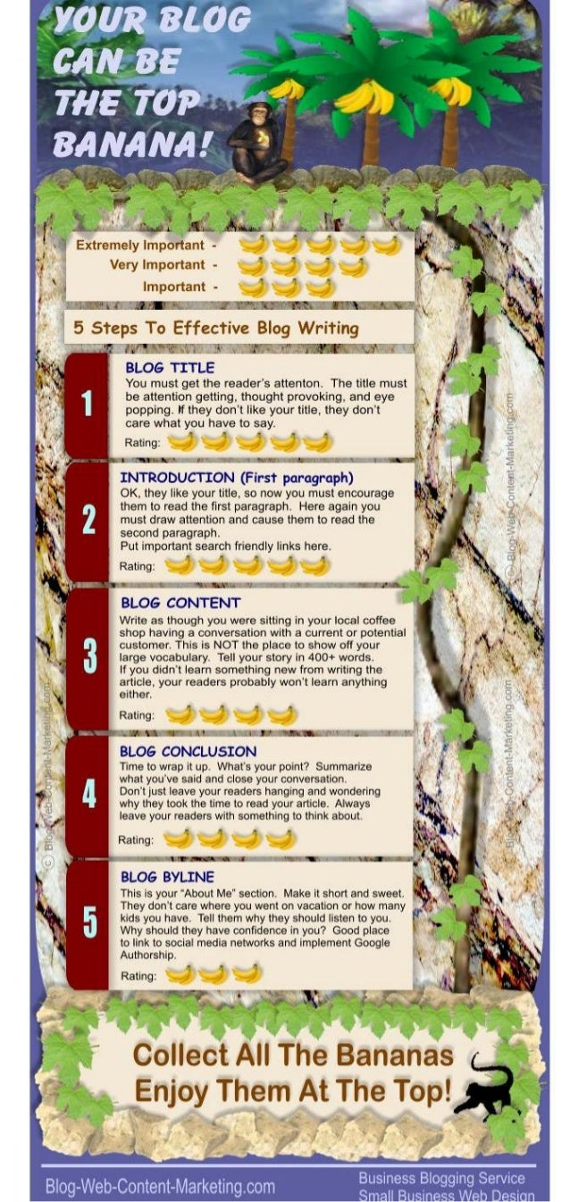 Infographicblogwriting002