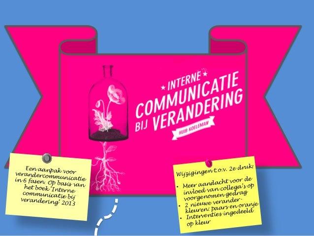 Een aanpak voorverandercommunicatiein 6 fasen. Op basis vanhet boek 'Internecommunicatie bijverandering' 2013 Wijzigingen ...