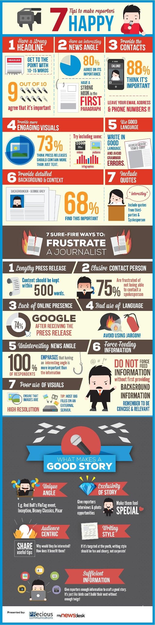 [Infographic] Brand media engagement survey Asia 2013
