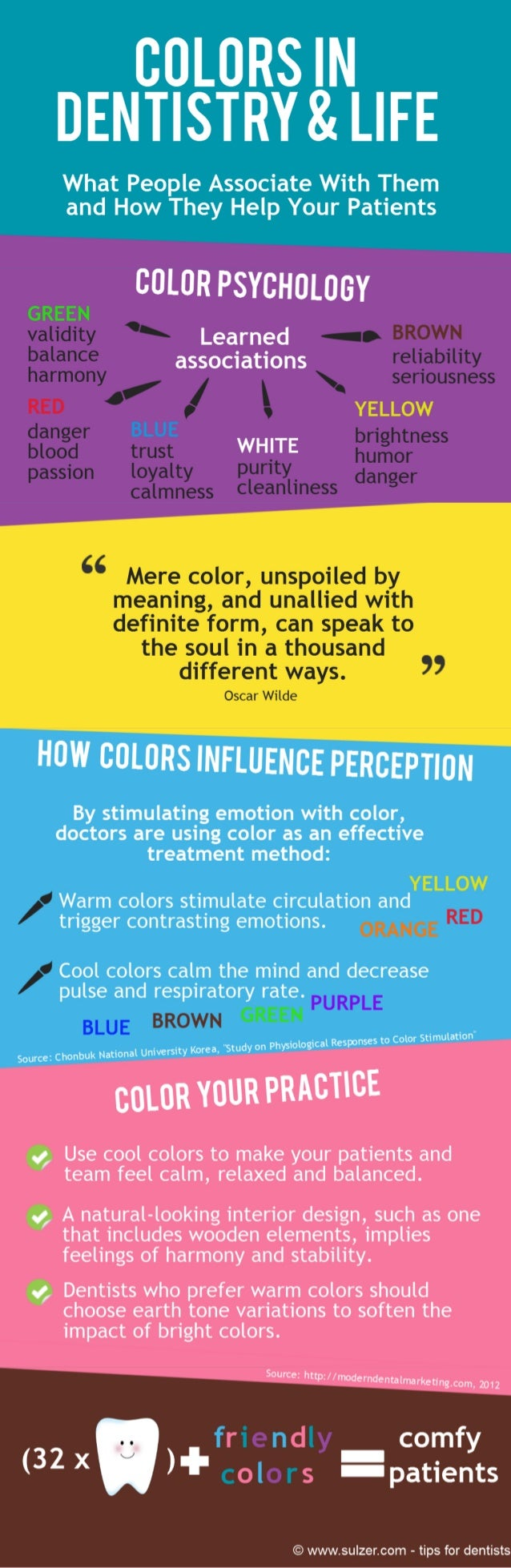 Colors in Dentistry