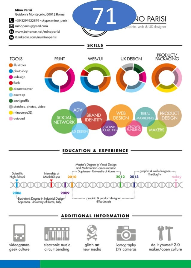 Info raphic cv templates pdf 70 75 solutioingenieria Gallery