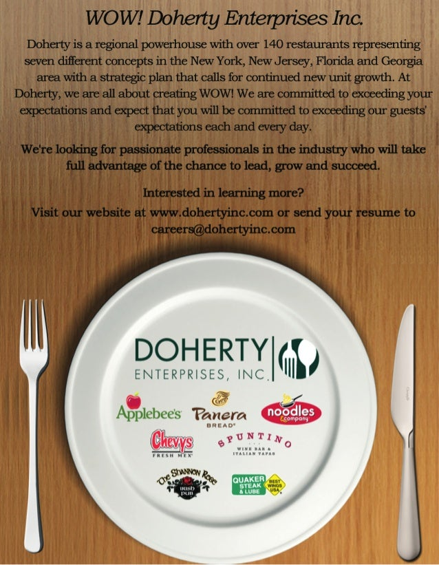 Infographic doherty all brands