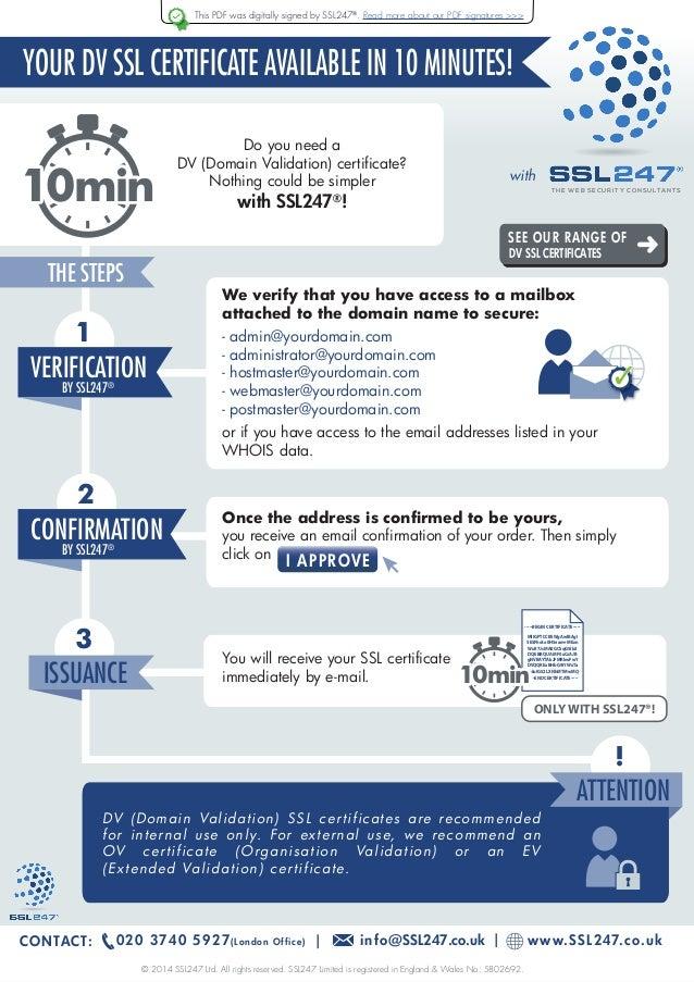 DV SSL Certificate Infographic