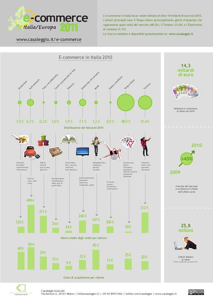 L'e-commerce in Italia ha un valore stimato di oltre 14 miliardi di euro nel 2010.                                        ...
