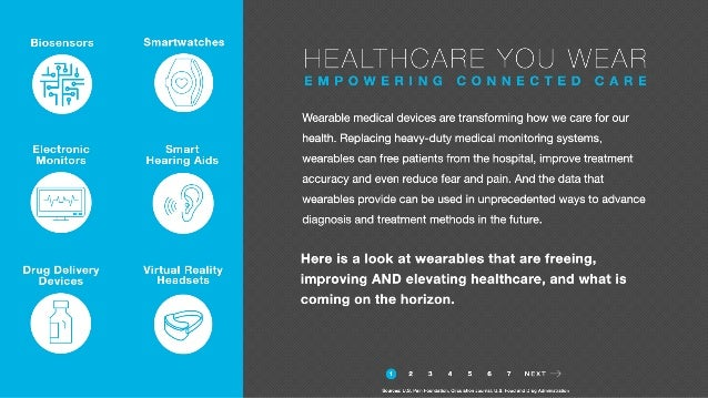 Healthcare You Wear: Empowering Connected Care