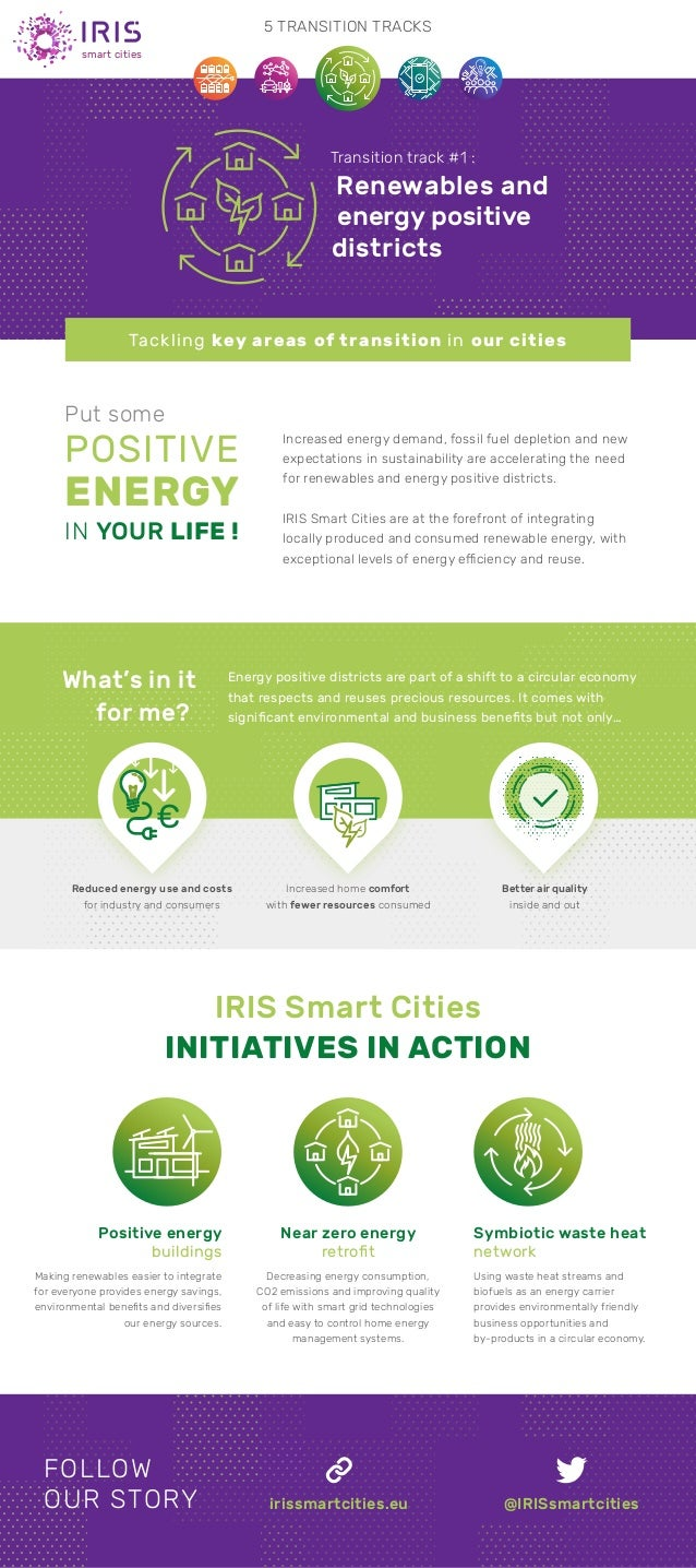 Transition track #1 : Renewables and energy positive districts Reduced energy use and costs for industry and consumers Inc...