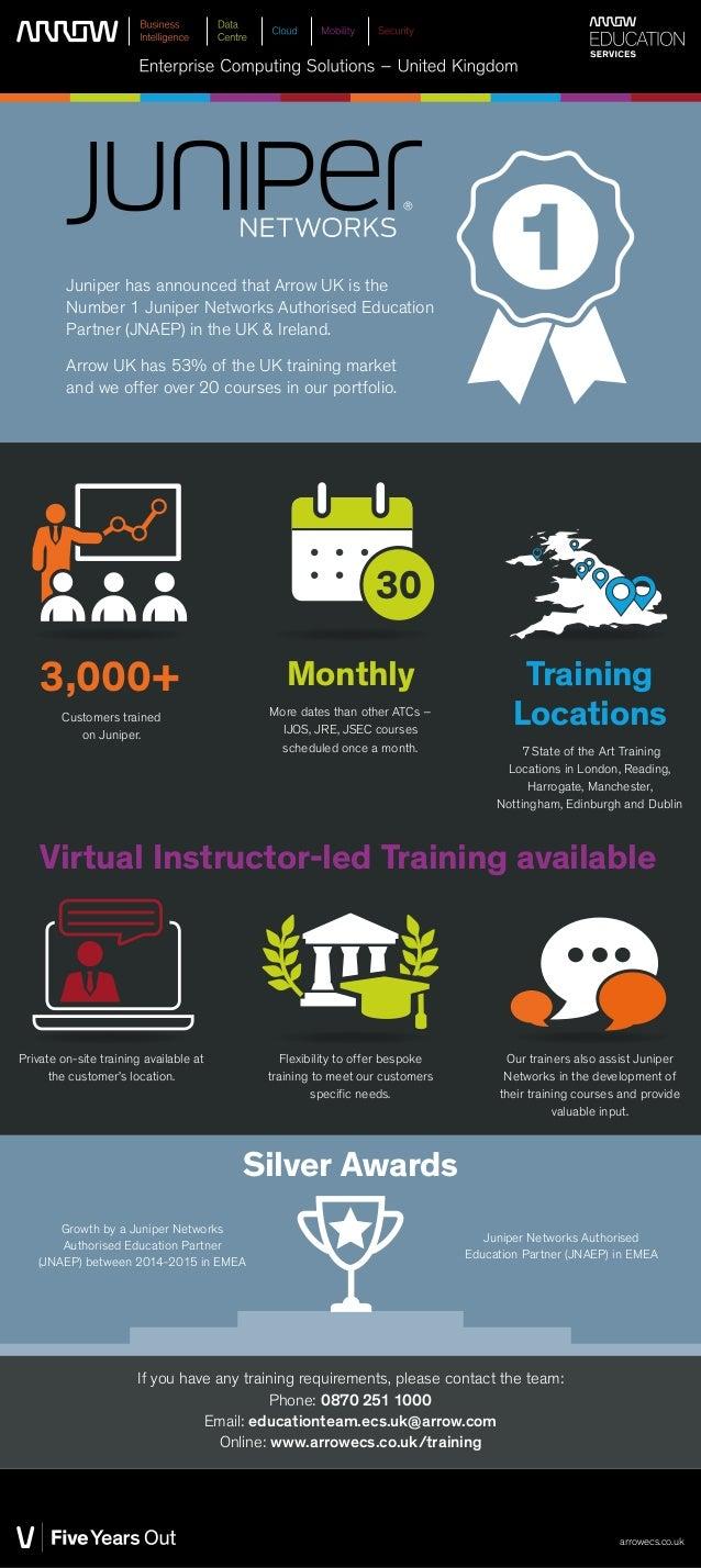 arrowecs.co.uk Juniper has announced that Arrow UK is the Number 1 Juniper Networks Authorised Education Partner (JNAEP) i...