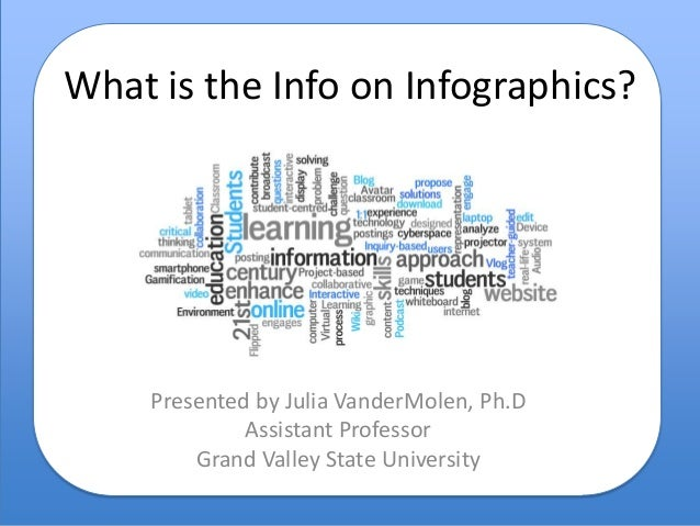What is the Info on Infographics? Presented by Julia VanderMolen, Ph.D Assistant Professor Grand Valley State University