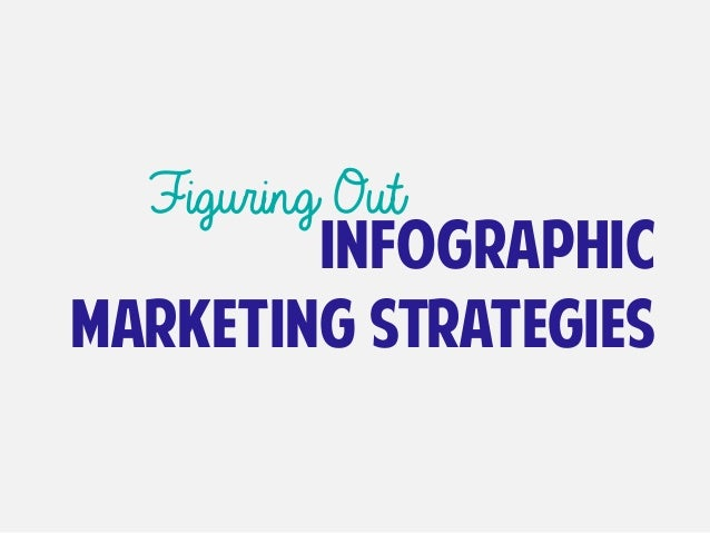 Infographic Marketing Strategies Figuring Out