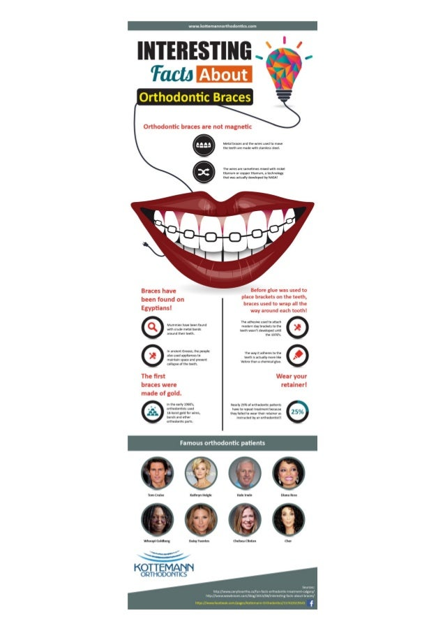 infographic-on-facts-about-orthodontic-b