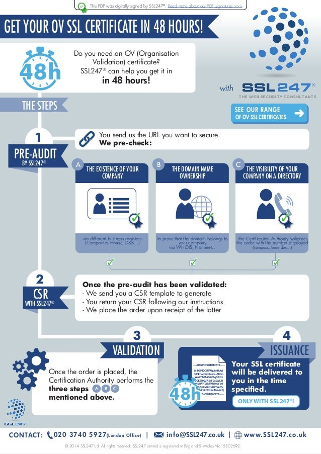 Ov Ssl Certificate Infographic