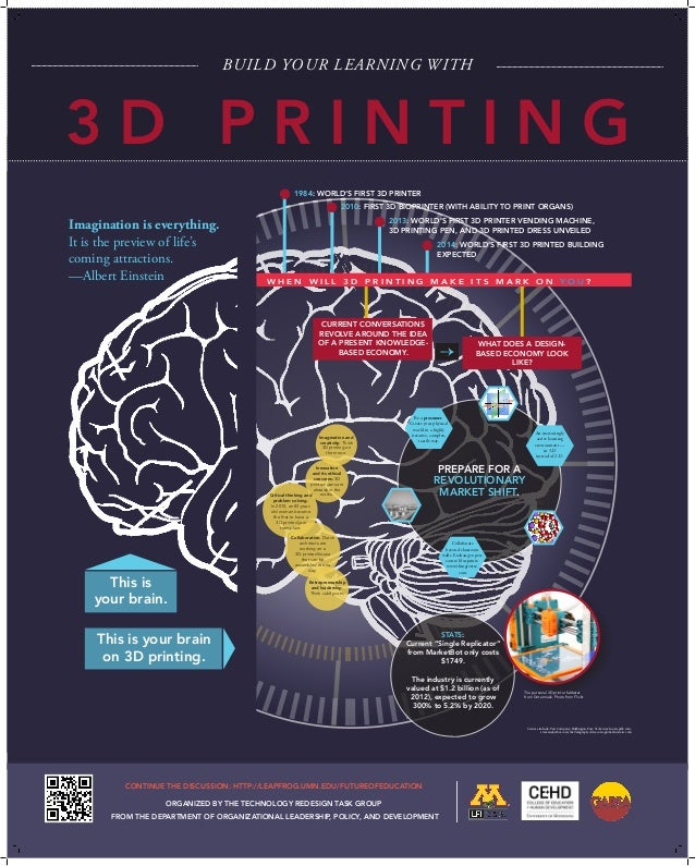 3D Printing And Education