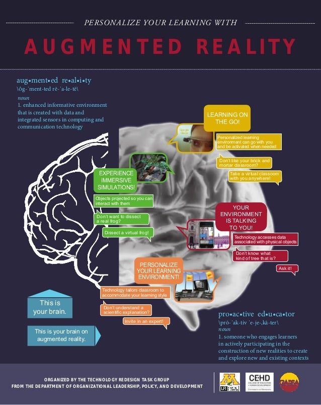 Augmented Reality And Education Infographic Leapfrog