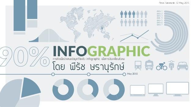 data 1 data 2 data 3 data 4 data 5 data 6 data 7 INFOGRAPHIC 90%â´Â ¾ÕÃѪ ÉÃÒ¹ØÃѡɏ May 2015 ¡ÒäԴà¾×èÓàʹ͢ŒÍÁÙÅÇÔ¨ÑÂ...