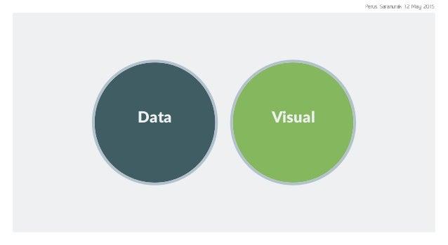Data Visual Perus Saranurak 12 May 2015