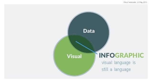 INFOGRAPHIC visual language is still a language Data Visual Perus Saranurak 12 May 2015