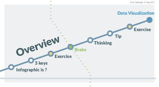 Overview Infographic is ? 3 keys Thinking Tip Exercise Data Visualization Brake Exercise Perus Saranurak 12 May 2015