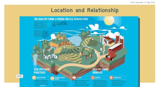 Location and Relationship Ref#5