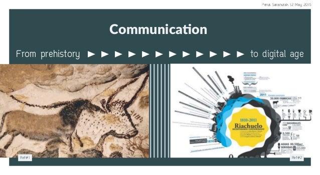 Communication to digital ageFrom prehistory Ref#1 Ref#2 Perus Saranurak 12 May 2015