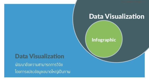 ¾Ñ²¹Ò¢Õ´¤ÇÒÁÊÒÁÒö¡ÒÃÇԨѠâ´Â¡ÒÃá»Å§¢ŒÍÁÙÅ¢¹Ò´ãËދ¹ÀÒ¾ Data Visualization Data Visualization Infographic Perus Saranur...