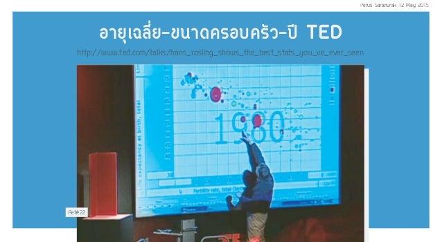 ÍÒÂØà©ÅÕè–¢¹Ò´¤Ãͺ¤ÃÑÇ–»' TED http://www.ted.com/talks/hans_rosling_shows_the_best_stats_you_ve_ever_seen Ref#22 Perus Sa...