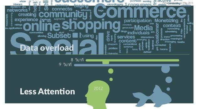 Data overload Less Attention 8 ÇÔ¹Ò·Õ 9 ÇÔ¹Ò·Õ 2012 Perus Saranurak 12 May 2015s Saranurak 1