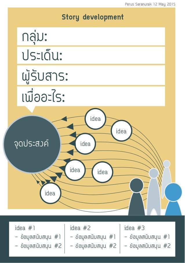 »ÃÐà´ç¹: ¡ÅØ‹Á: Story development ¼ÙŒÃѺÊÒÃ: à¾×èÍÍÐäÃ: ¨Ø´»ÃÐʧ¤ idea idea idea idea idea idea idea #1 - ¢ŒÍÁÙÅʹѺʹع ...