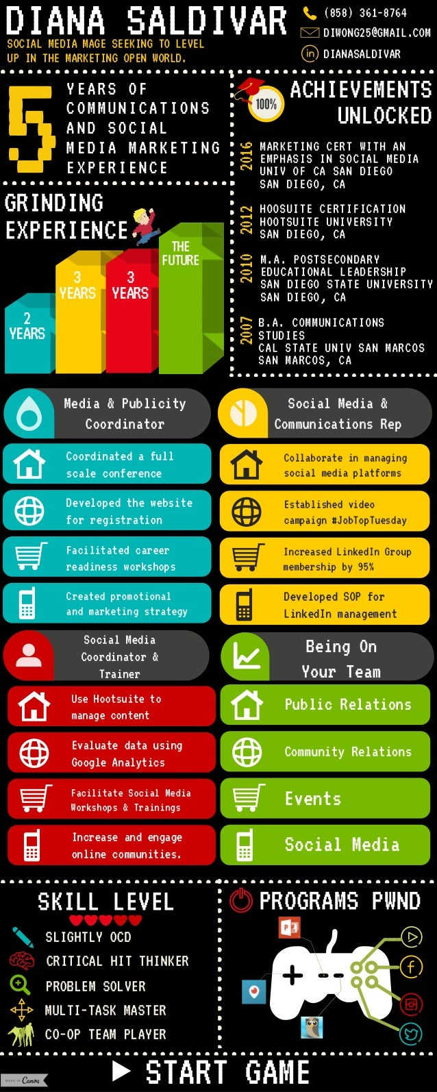 infograhpic marketing resume for the gaming industry