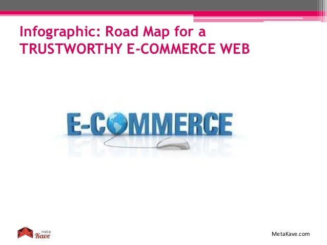 Infographic Road Map For A Trustworthy E Commerce Website
