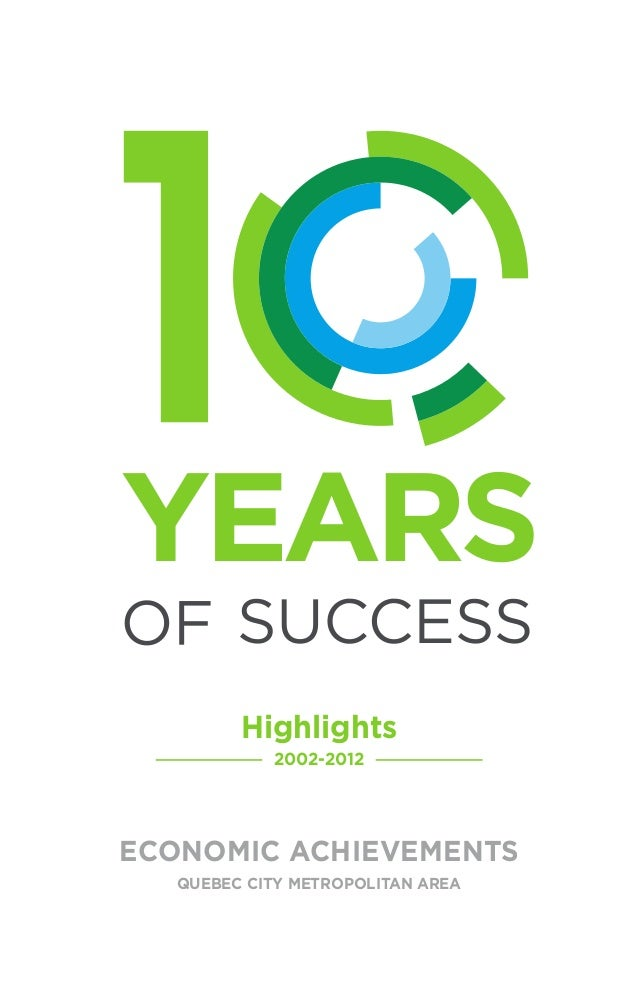 2002-2012ECONOMIC ACHIEVEMENTSQUEBEC CITY METROPOLITAN AREAHighlights