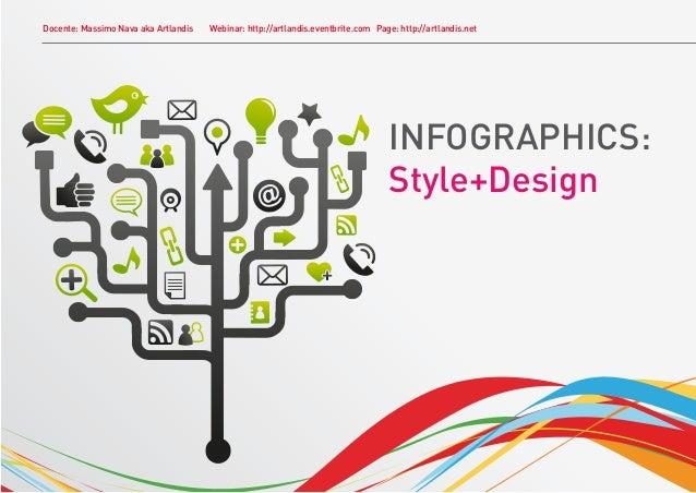 Infografiche tra stile e design guida di base for Programmi di design