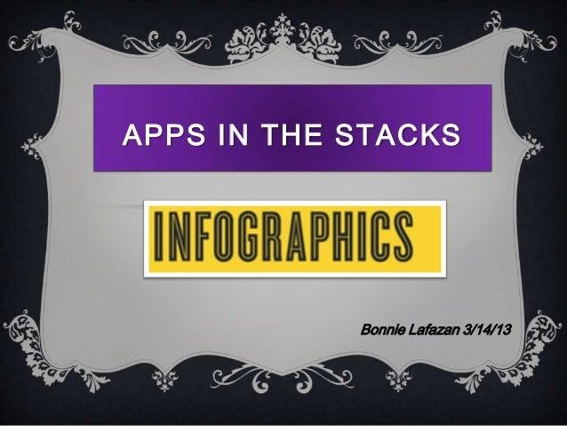 APPS IN THE STACKS            Bonnie Lafazan 3/14/13