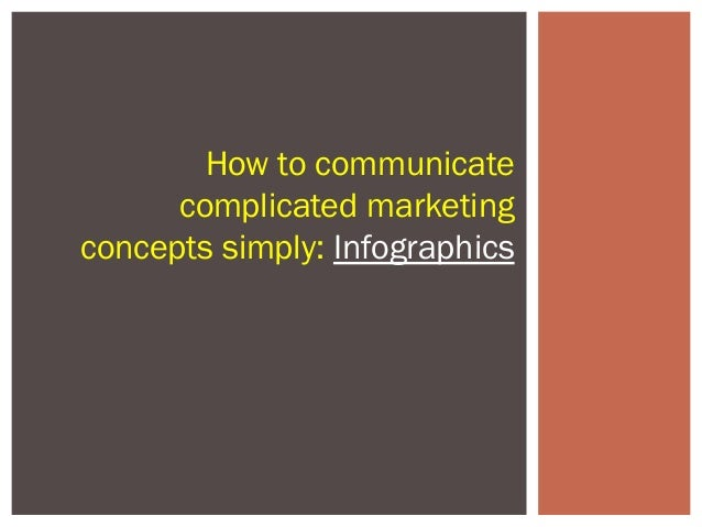 How to communicate      complicated marketingconcepts simply: Infographics
