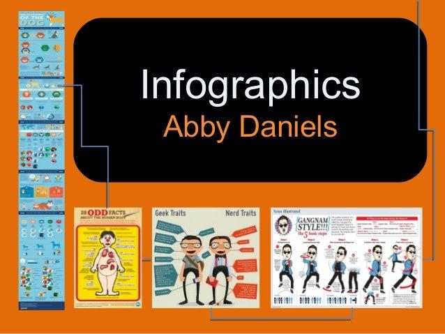 InfographicsAbby Daniels