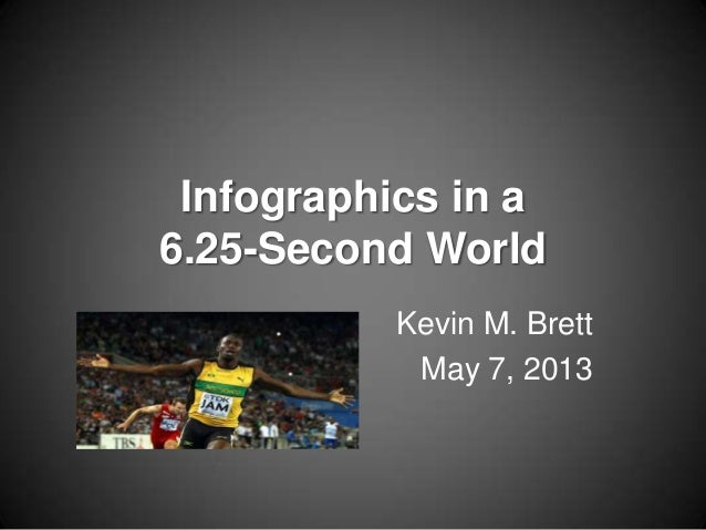 Infographics in a 6.25-Second World Kevin M. Brett May 7, 2013