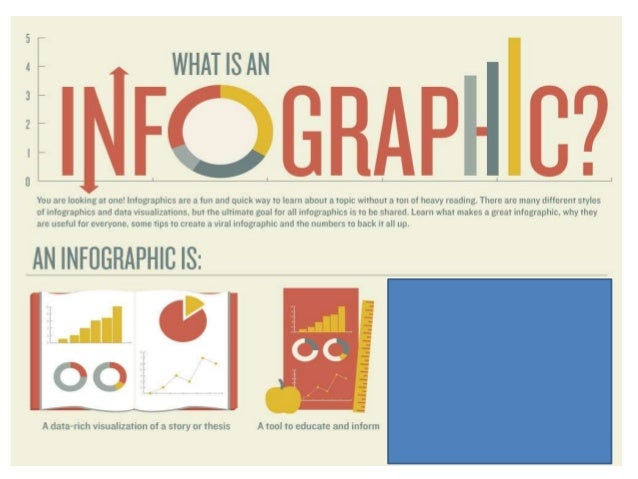 An Example of a Simple Infographic for this Yearbook Class! . People Who Do the Reading Every Week People Who Glance over ...