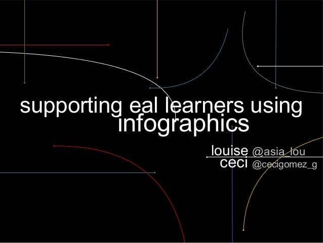 supporting eal learners using  infographics  louise @asia_lou  ceci @cecigomez_g