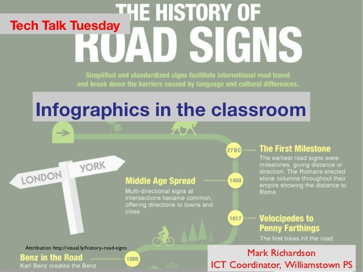 Tech Talk Tuesday      Infographics in the classroom  Attribution http://visual.ly/history-road-signs !                   ...