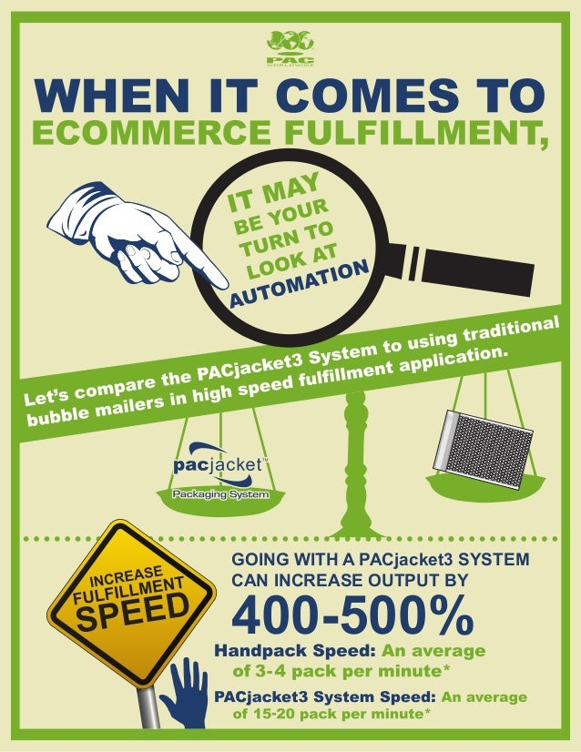 GOING WITH A PACjacket3 SYSTEM CAN INCREASE OUTPUT BY 400-500%
