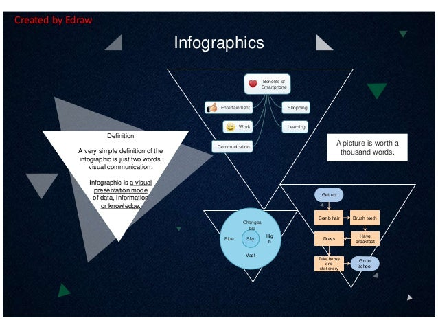 Infographics guide powerpoint