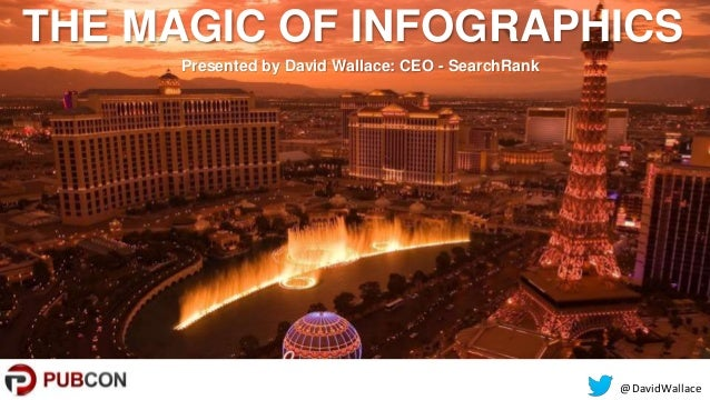 @DavidWallace THE MAGIC OF INFOGRAPHICS Presented by David Wallace: CEO - SearchRank