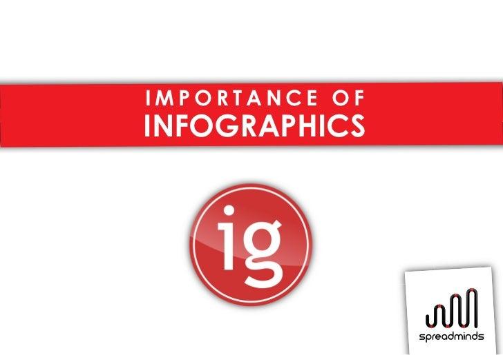 IMPORTANCE OFINFOGRAPHICS